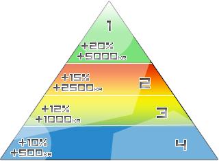 Referenční systém WEBSURF